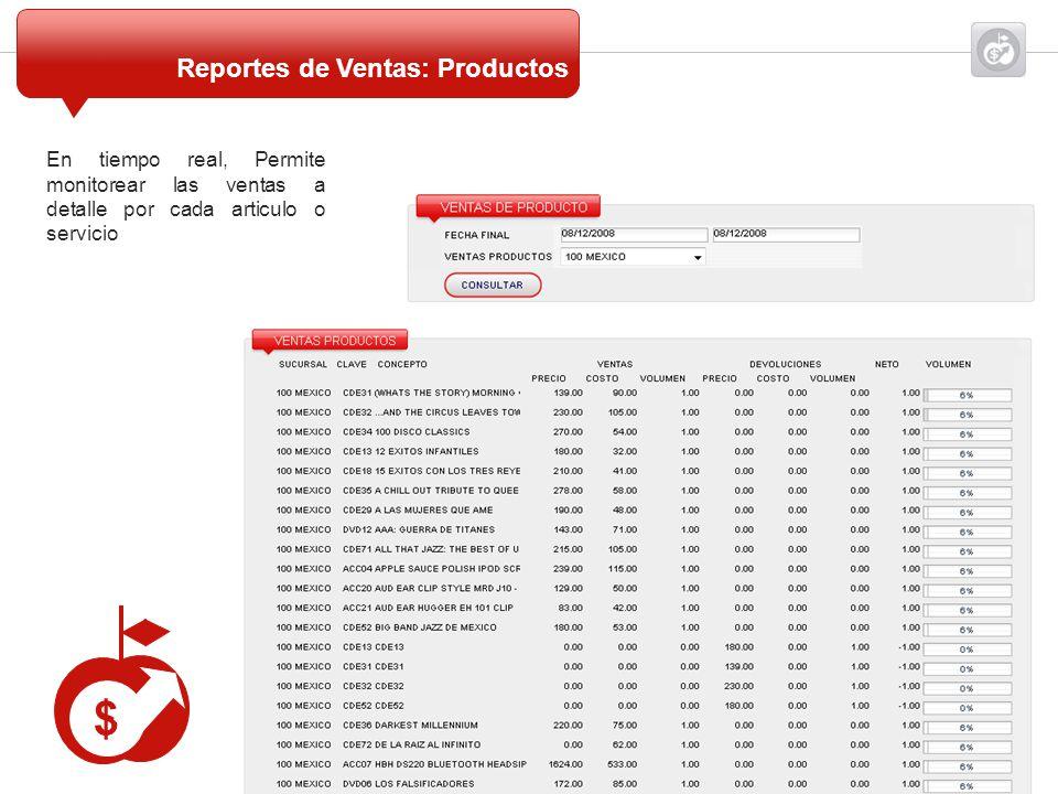 $ Reportes de Ventas: Productos Reportes de Venta