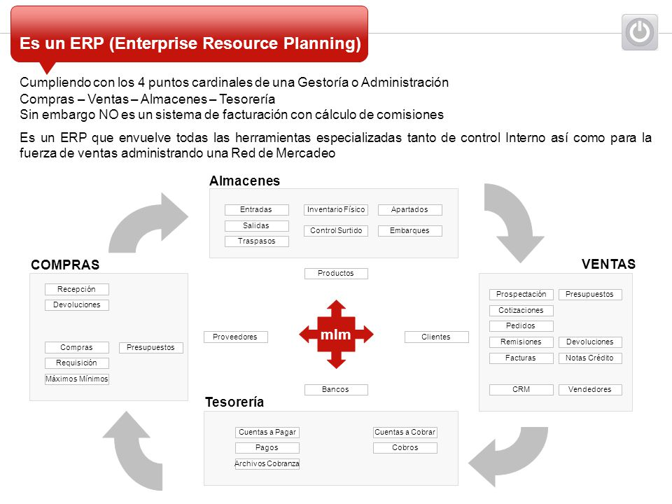 Es un ERP (Enterprise Resource Planning)