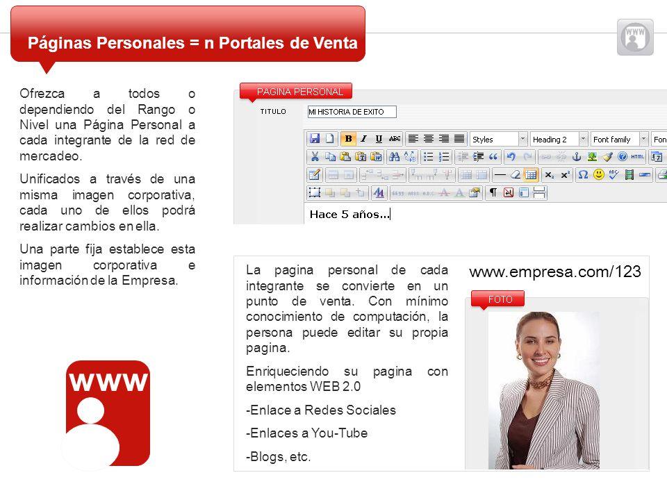 www Páginas Personales = n Portales de Venta www.empresa.com/123