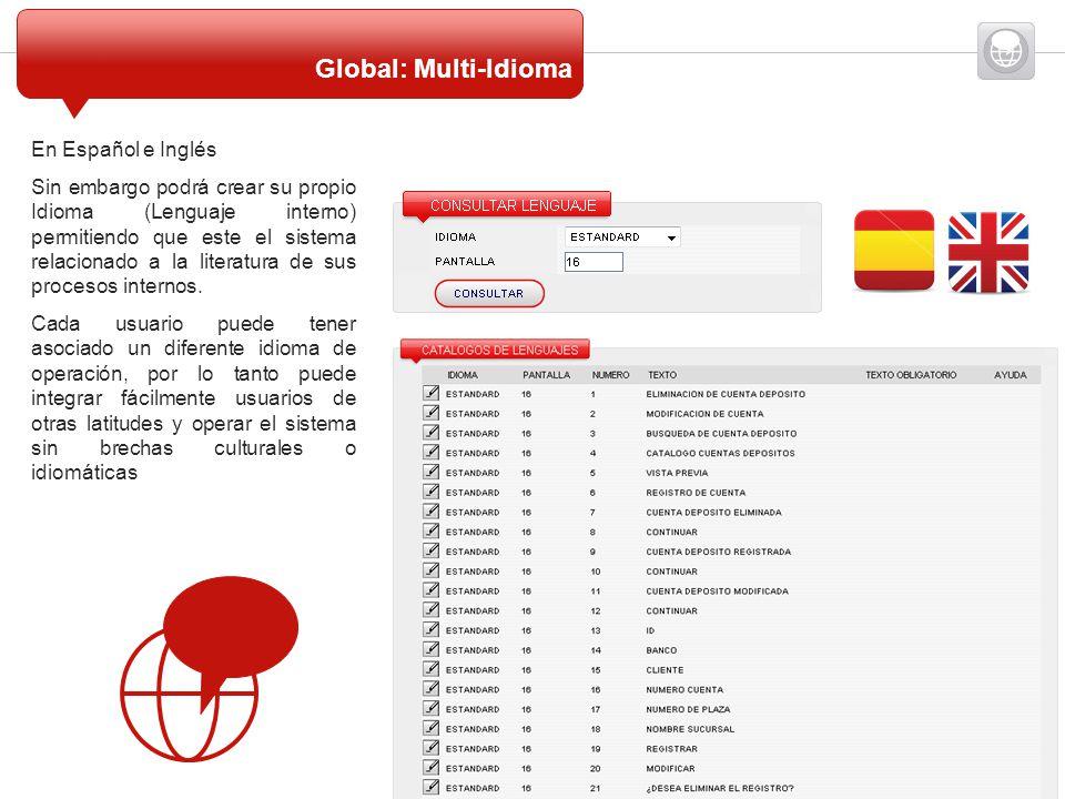 Global: Multi-Idioma En Español e Inglés