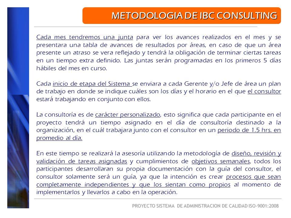 METODOLOGIA DE IBC CONSULTING
