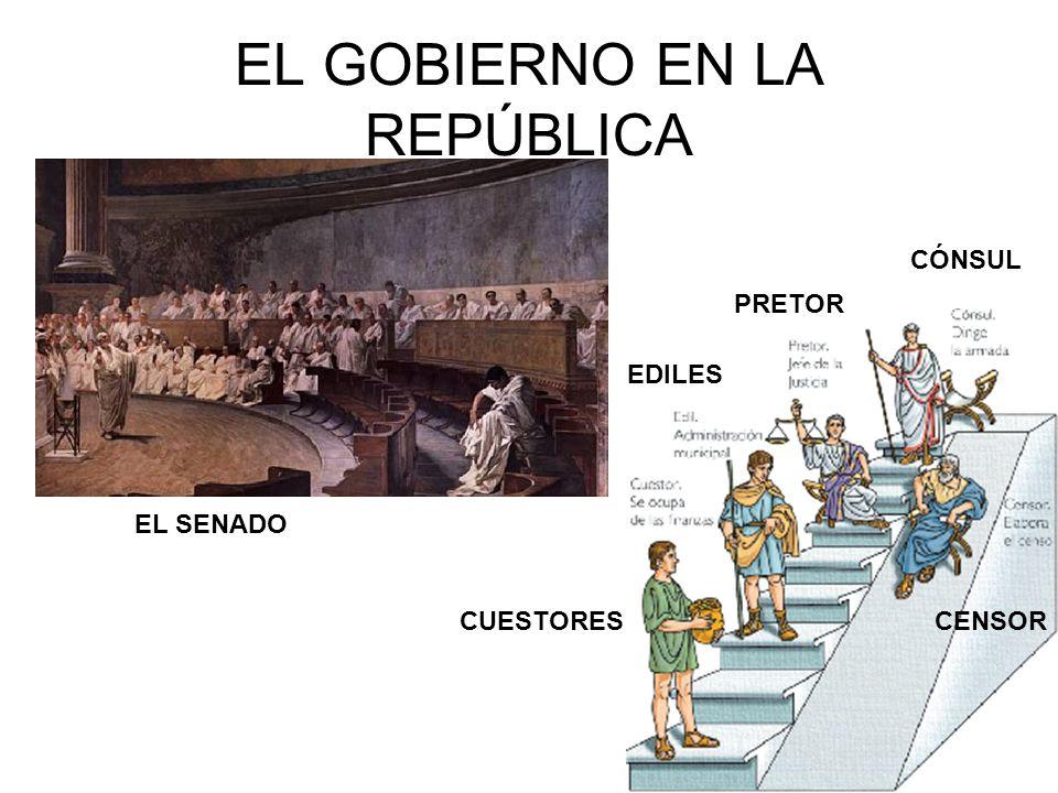 EL GOBIERNO EN LA REPÚBLICA