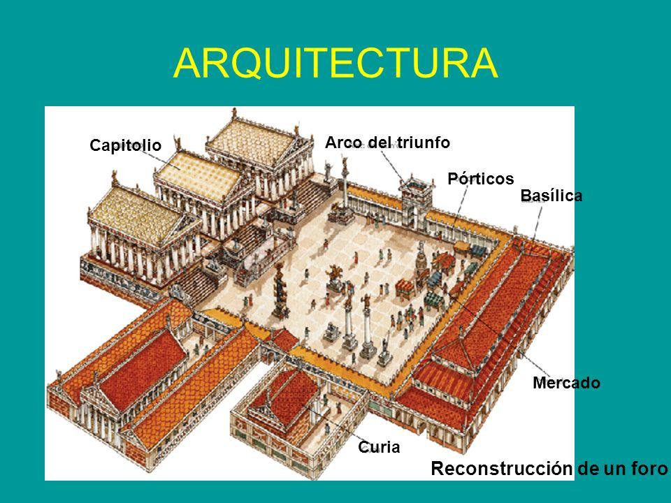 ARQUITECTURA Reconstrucción de un foro Arco del triunfo Capitolio