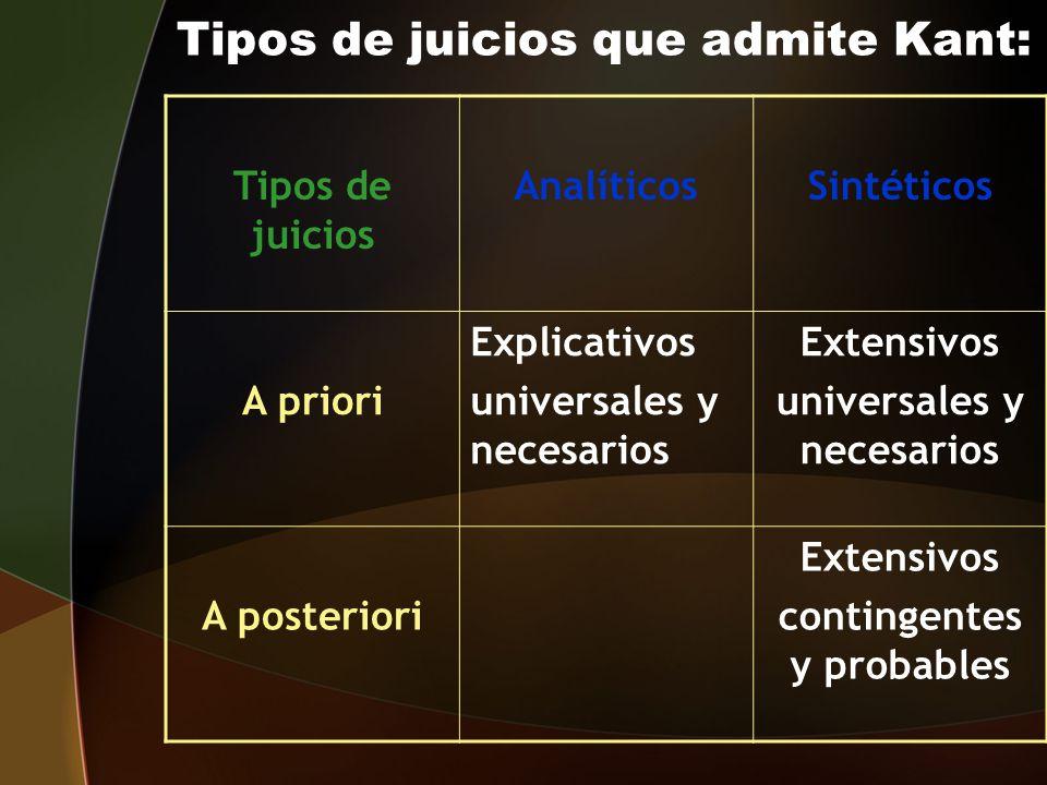 Tipos de juicios que admite Kant: