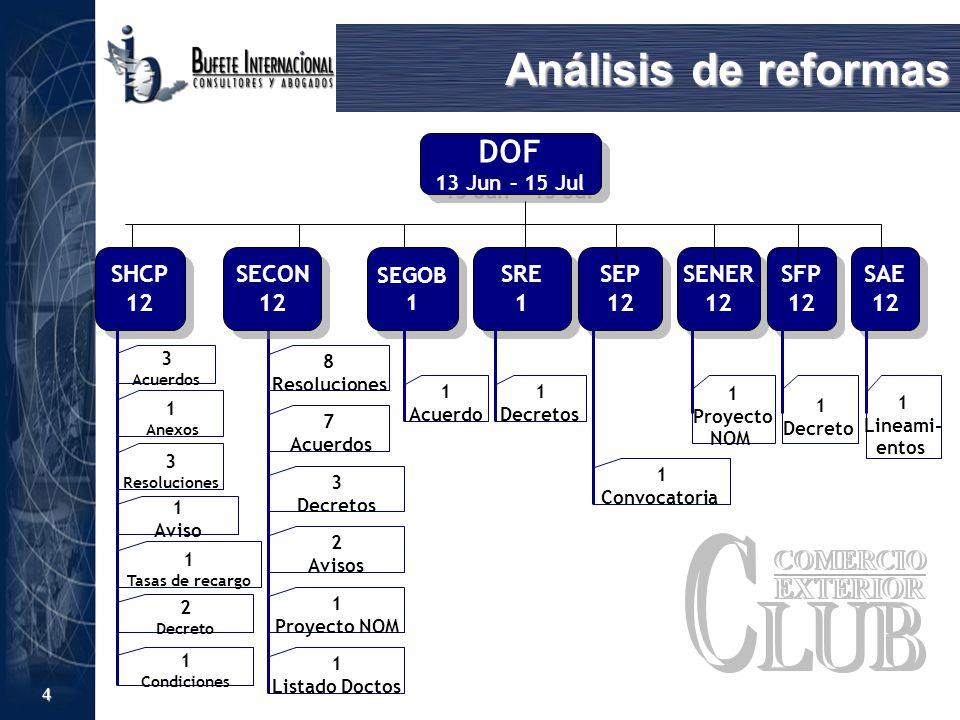Análisis de reformas DOF SHCP 12 SECON 12 SRE 1 SEP 12 SENER 12 SFP 12