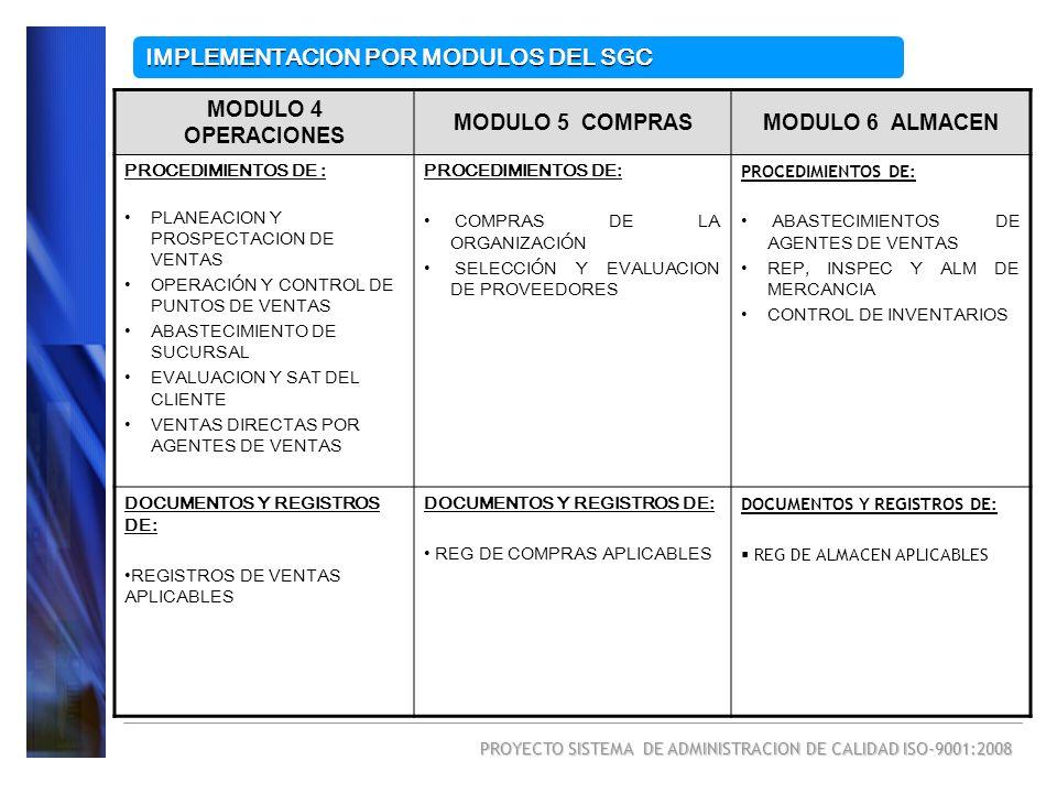 MODULO 4 OPERACIONES MODULO 5 COMPRAS MODULO 6 ALMACEN