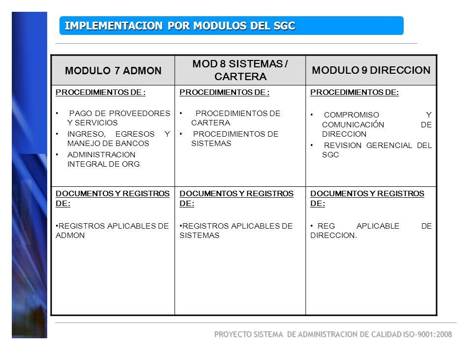 IMPLEMENTACION POR MODULOS DEL SGC MODULO 7 ADMON