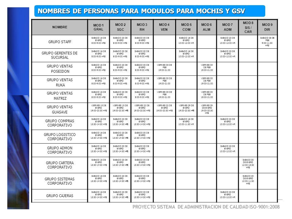 NOMBRES DE PERSONAS PARA MODULOS PARA MOCHIS Y GSV