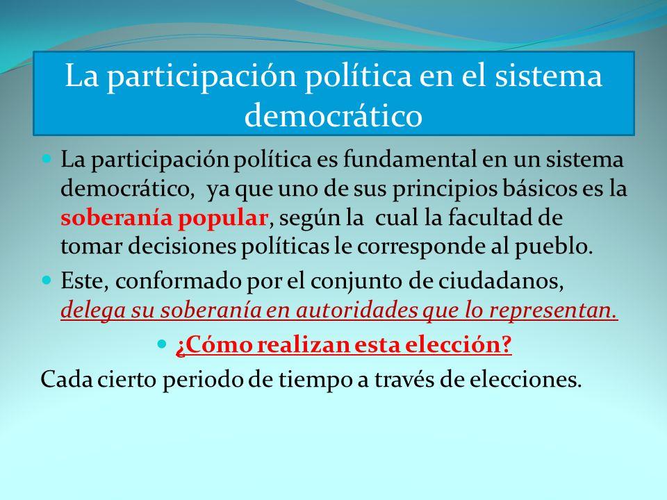 La participación política en el sistema democrático
