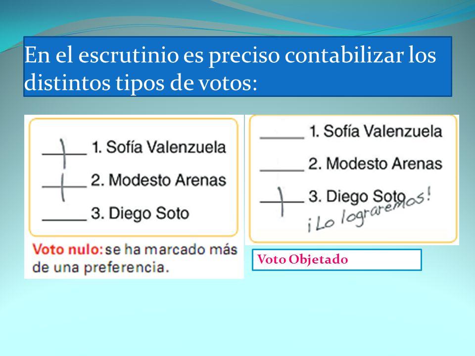 En el escrutinio es preciso contabilizar los distintos tipos de votos: