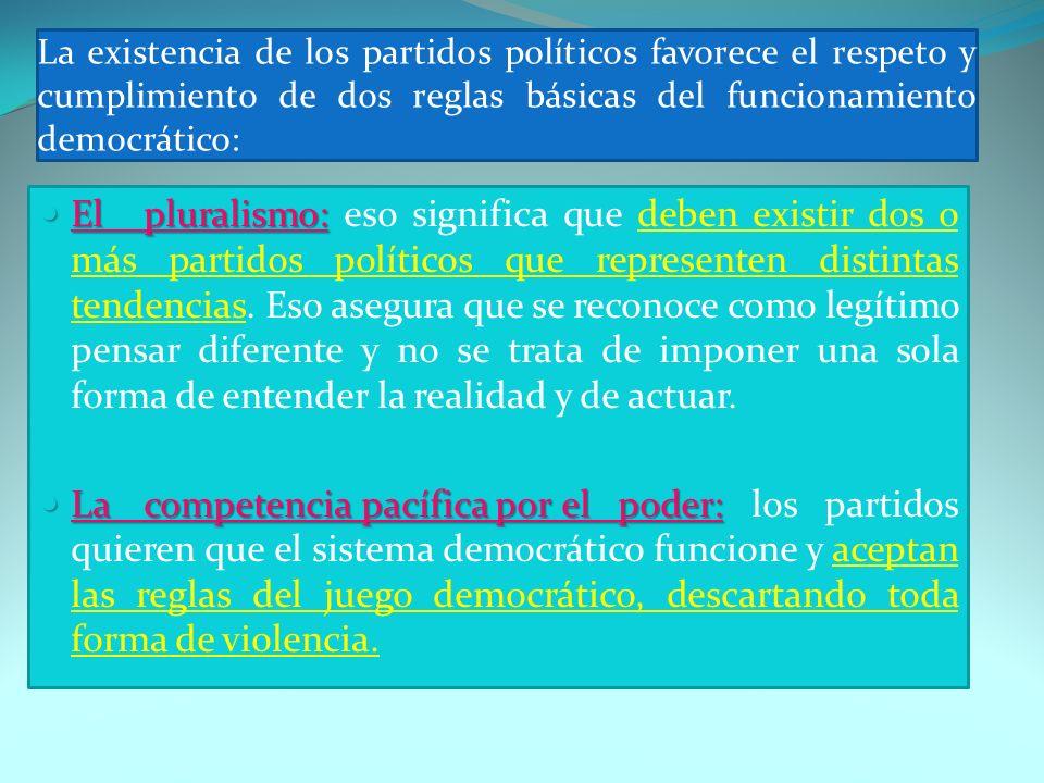 La existencia de los partidos políticos favorece el respeto y cumplimiento de dos reglas básicas del funcionamiento democrático: