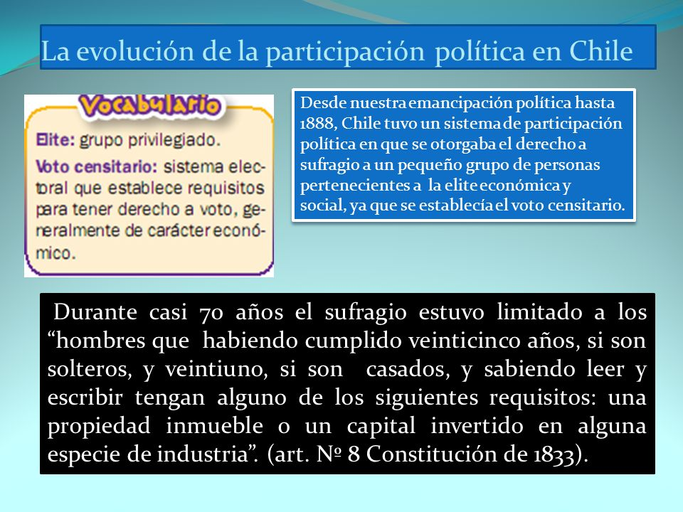La evolución de la participación política en Chile