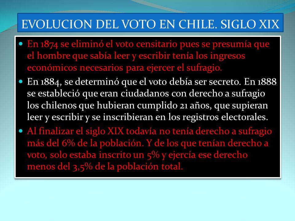 EVOLUCION DEL VOTO EN CHILE. SIGLO XIX