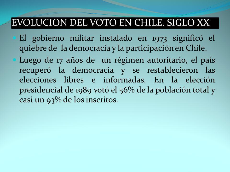 EVOLUCION DEL VOTO EN CHILE. SIGLO XX