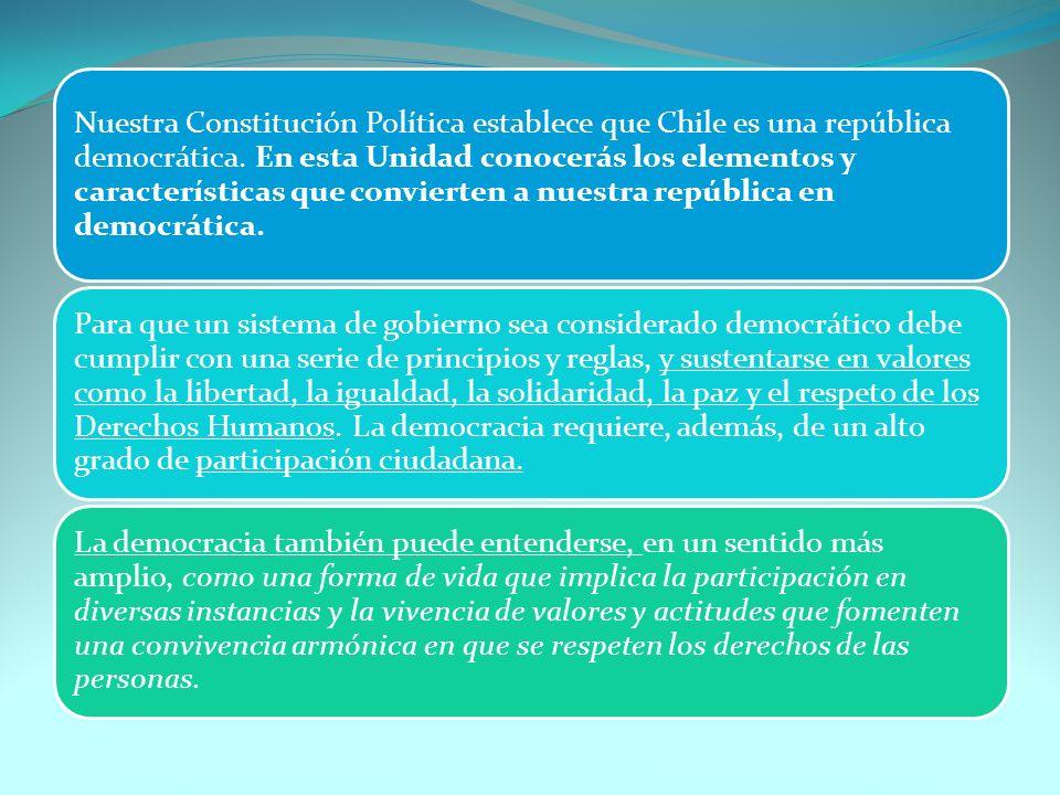 Nuestra Constitución Política establece que Chile es una república democrática. En esta Unidad conocerás los elementos y características que convierten a nuestra república en democrática.