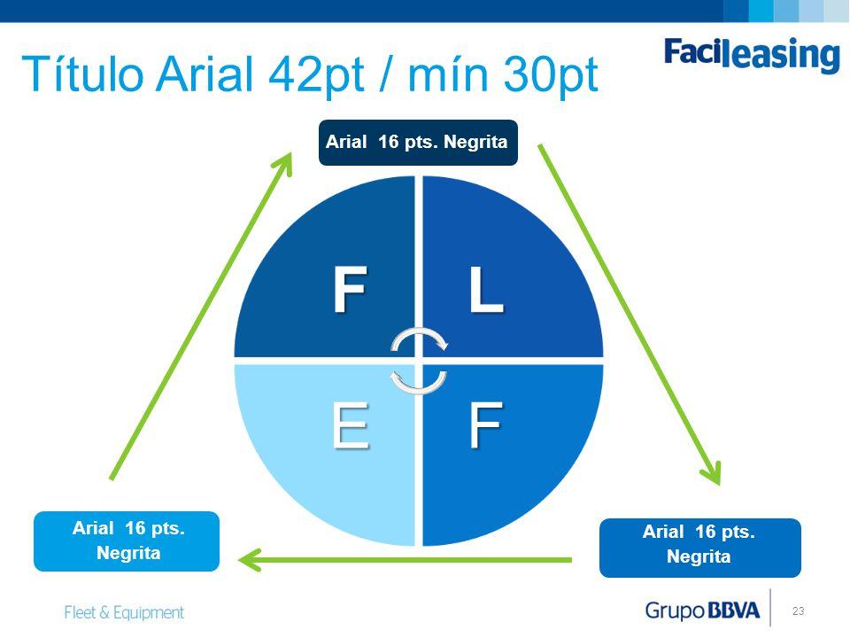 F L E Título Arial 42pt / mín 30pt Arial 16 pts. Negrita Arial 16 pts.