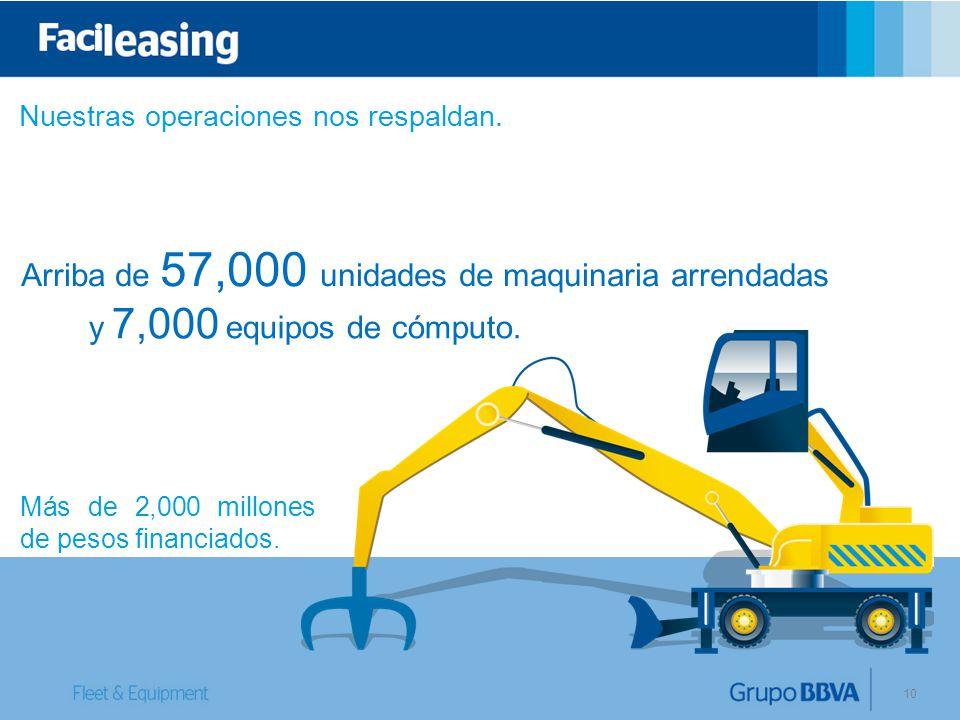 Arriba de 57,000 unidades de maquinaria arrendadas