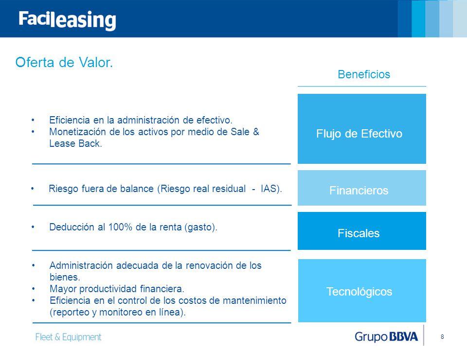Oferta de Valor. Beneficios Flujo de Efectivo Financieros Fiscales