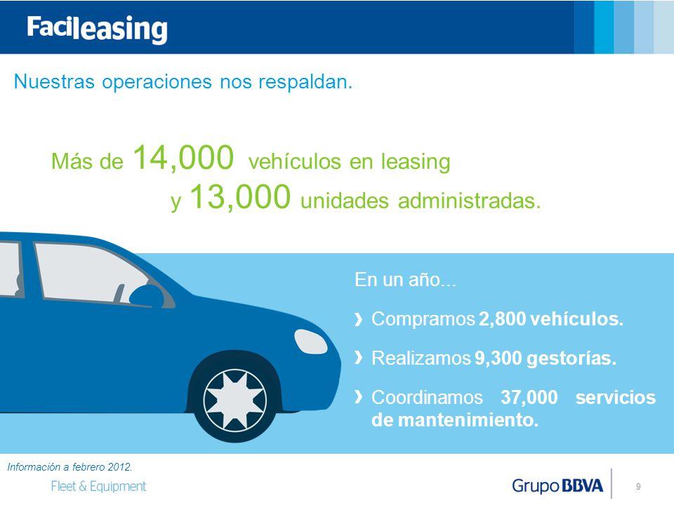 Más de 14,000 vehículos en leasing