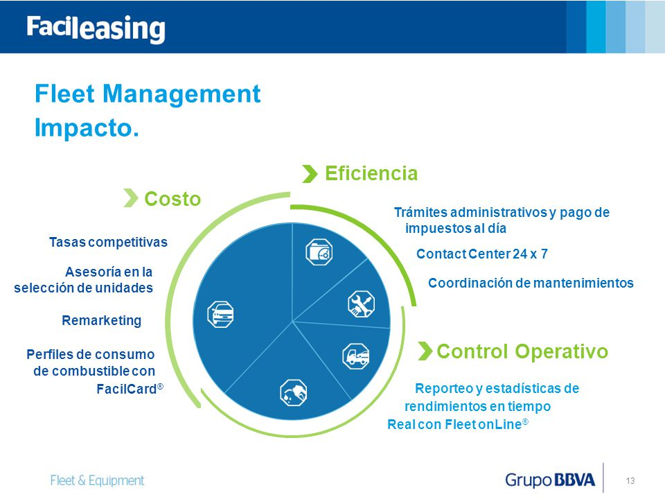 Fleet Management Impacto. Eficiencia Costo Control Operativo