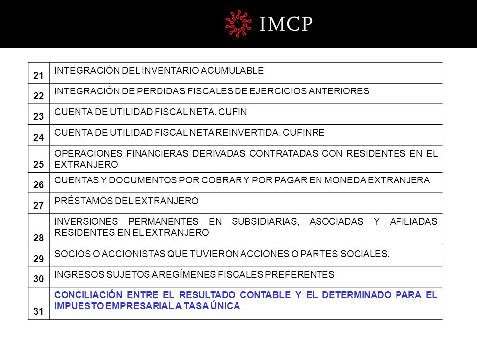 21 INTEGRACIÓN DEL INVENTARIO ACUMULABLE. 22. INTEGRACIÓN DE PERDIDAS FISCALES DE EJERCICIOS ANTERIORES.