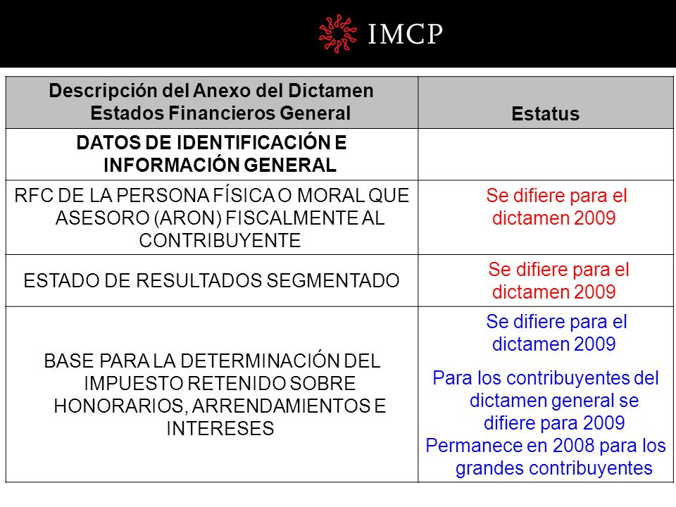 Descripción del Anexo del Dictamen Estados Financieros General Estatus
