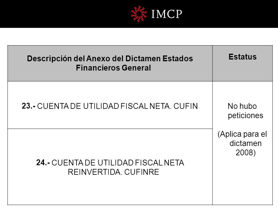 Descripción del Anexo del Dictamen Estados Financieros General