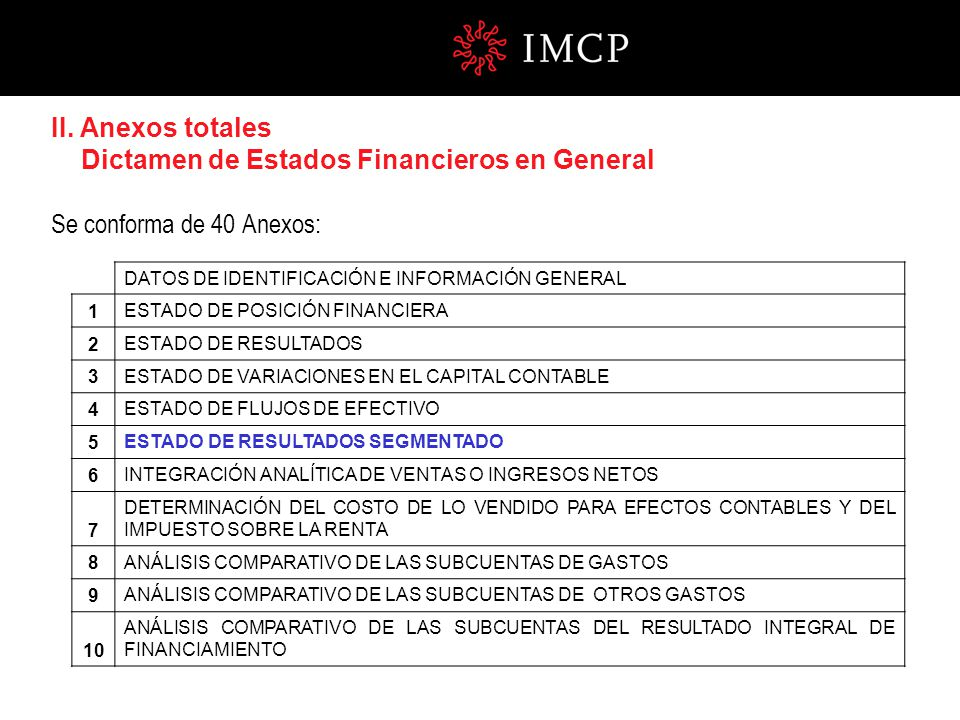 II. Anexos totales Dictamen de Estados Financieros en General Se conforma de 40 Anexos: