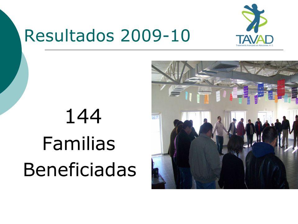 Resultados 2009-10 144 Familias Beneficiadas