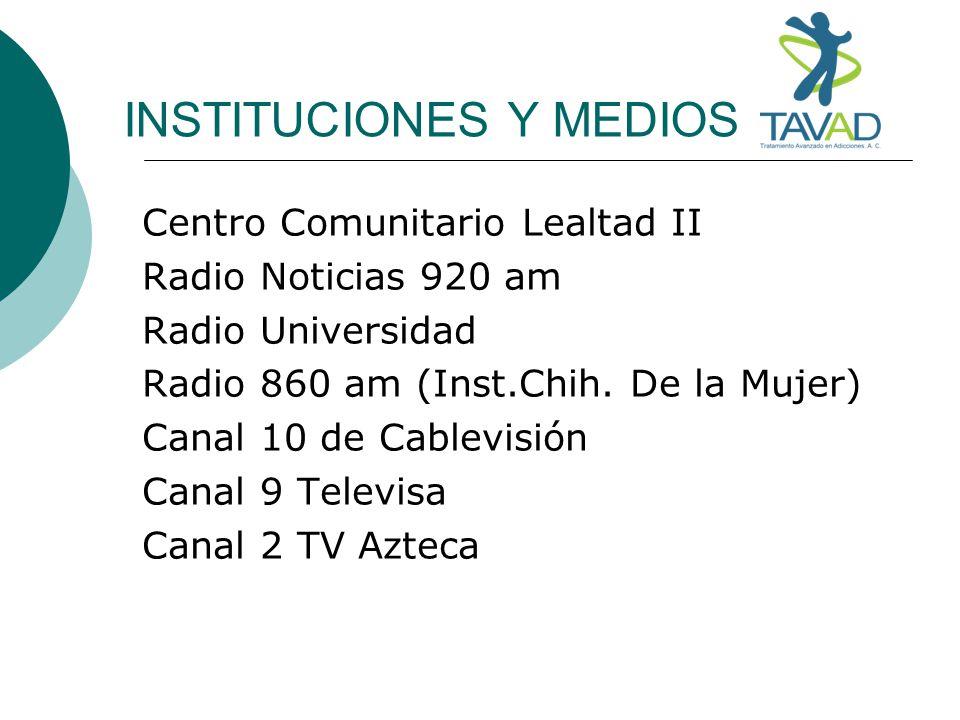 INSTITUCIONES Y MEDIOS