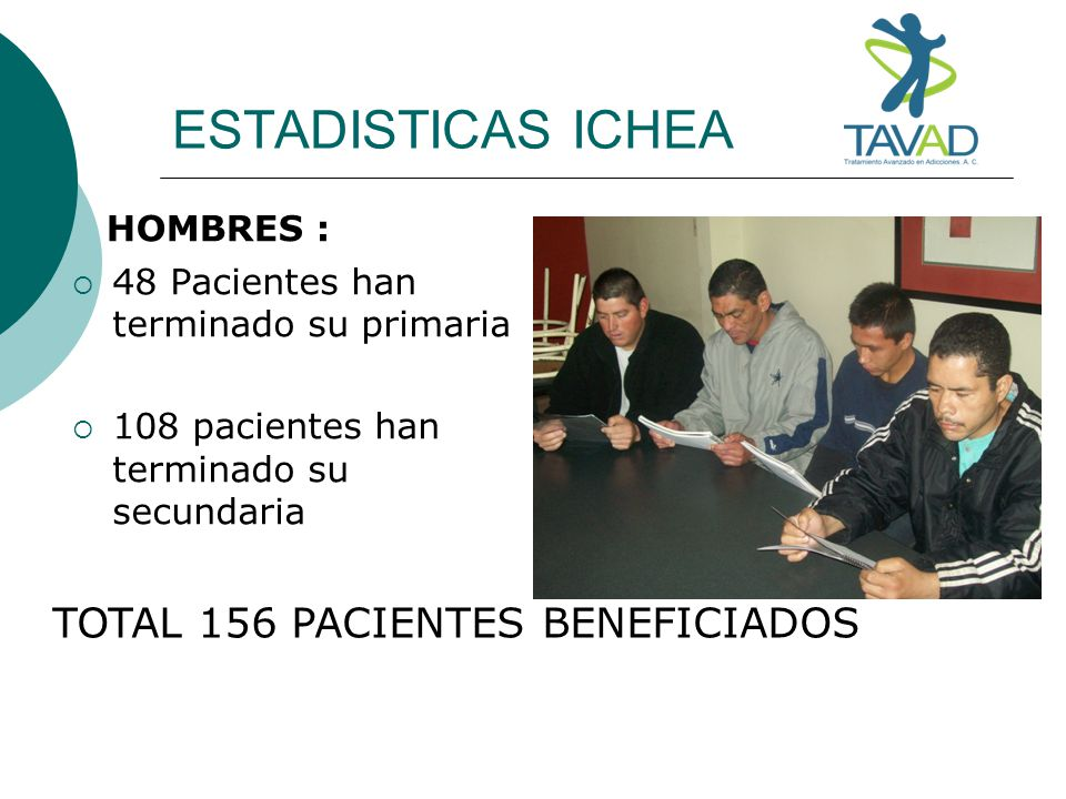 ESTADISTICAS ICHEA TOTAL 156 PACIENTES BENEFICIADOS HOMBRES :