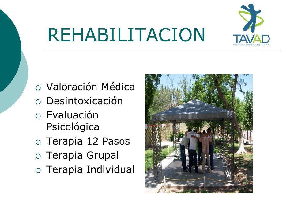 REHABILITACION Valoración Médica Desintoxicación