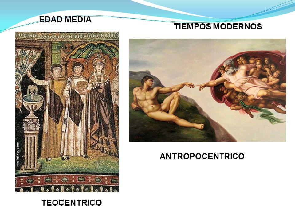 EDAD MEDIA TIEMPOS MODERNOS ANTROPOCENTRICO TEOCENTRICO