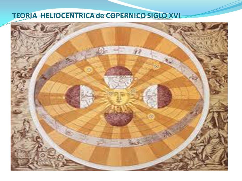 TEORIA HELIOCENTRICA de COPERNICO SIGLO XVI