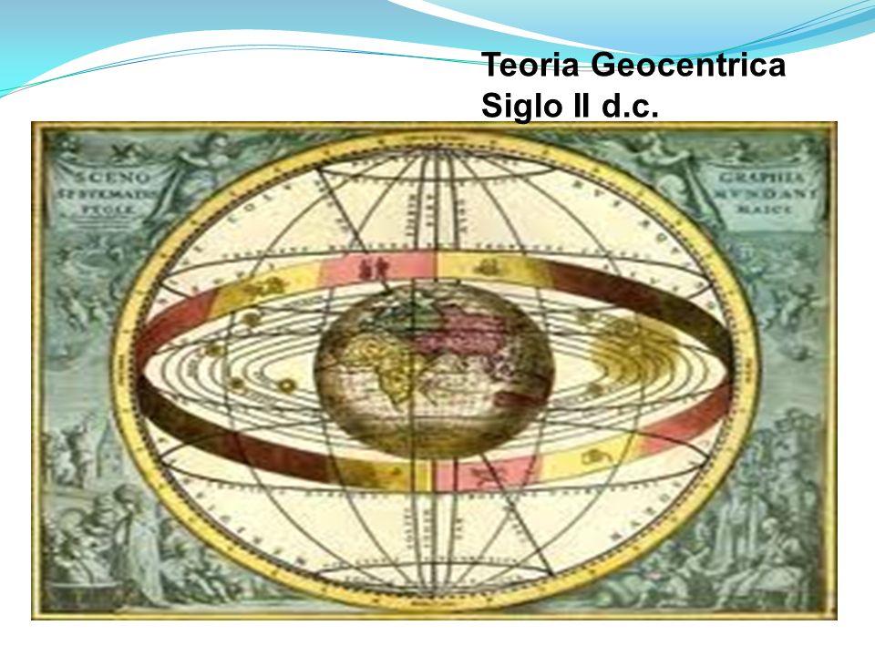 Teoria Geocentrica Siglo II d.c. CLAUDIO PTOLOMEO