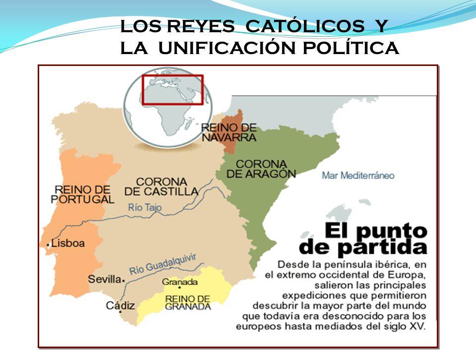 LOS REYES CATÓLICOS Y LA UNIFICACIÓN POLÍTICA