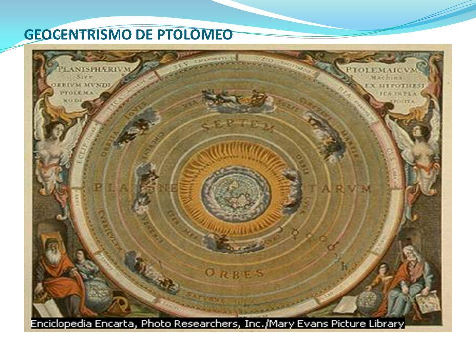 GEOCENTRISMO DE PTOLOMEO