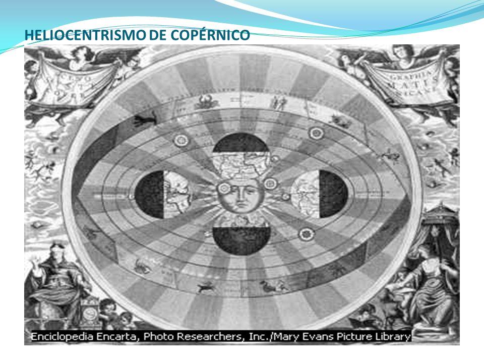 HELIOCENTRISMO DE COPÉRNICO