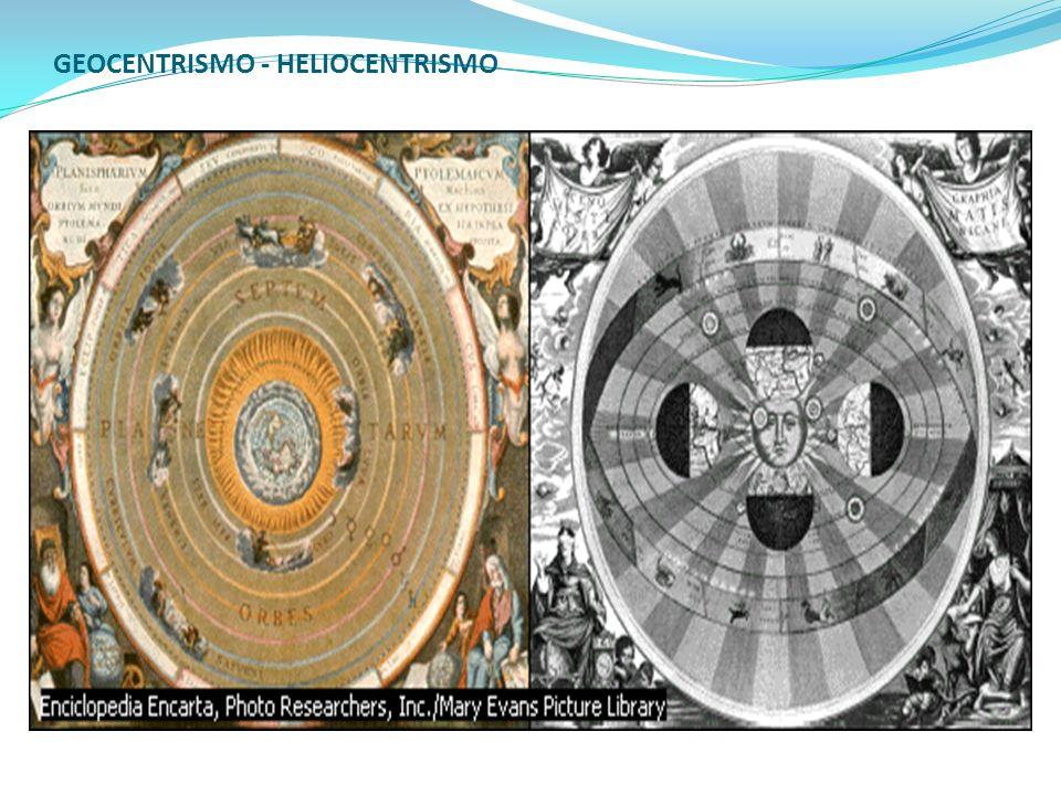 GEOCENTRISMO - HELIOCENTRISMO