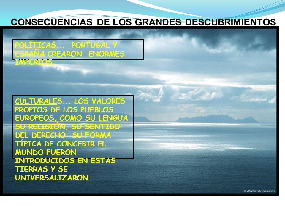CONSECUENCIAS DE LOS GRANDES DESCUBRIMIENTOS