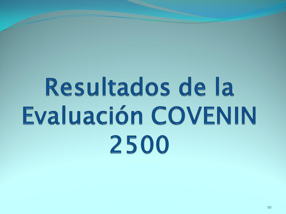 Resultados de la Evaluación COVENIN 2500