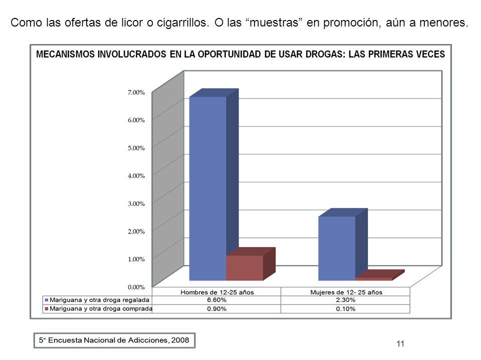 Como las ofertas de licor o cigarrillos