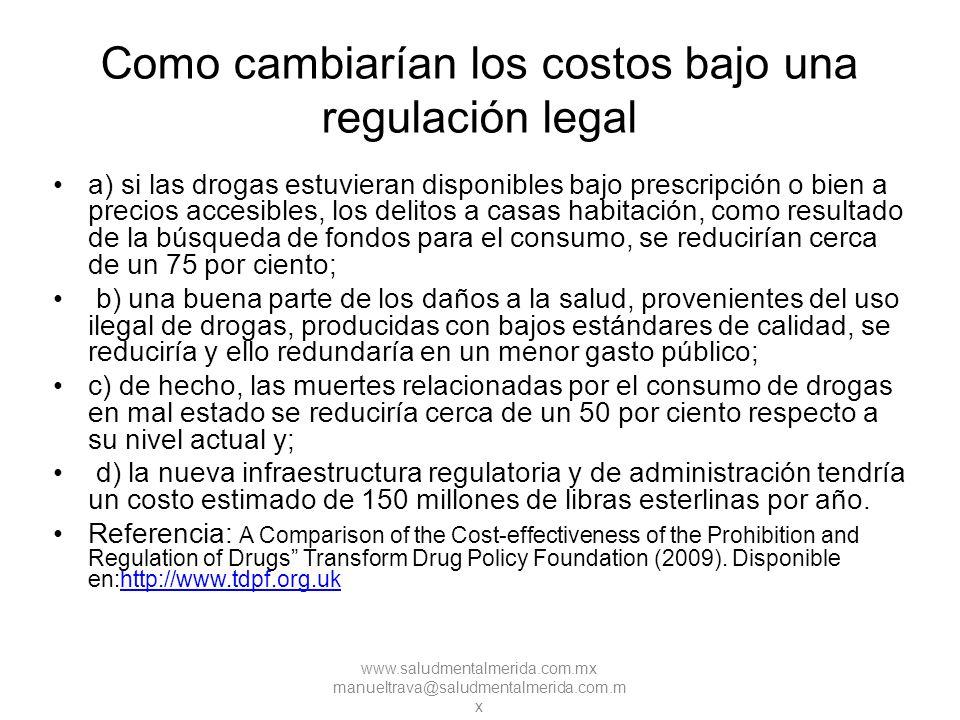 Como cambiarían los costos bajo una regulación legal