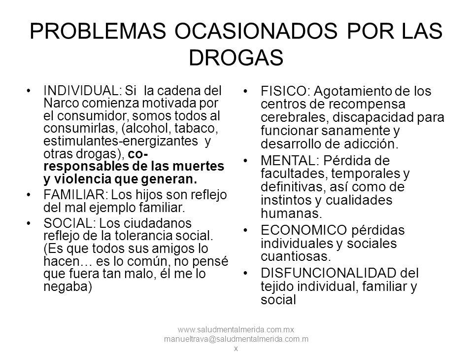 PROBLEMAS OCASIONADOS POR LAS DROGAS