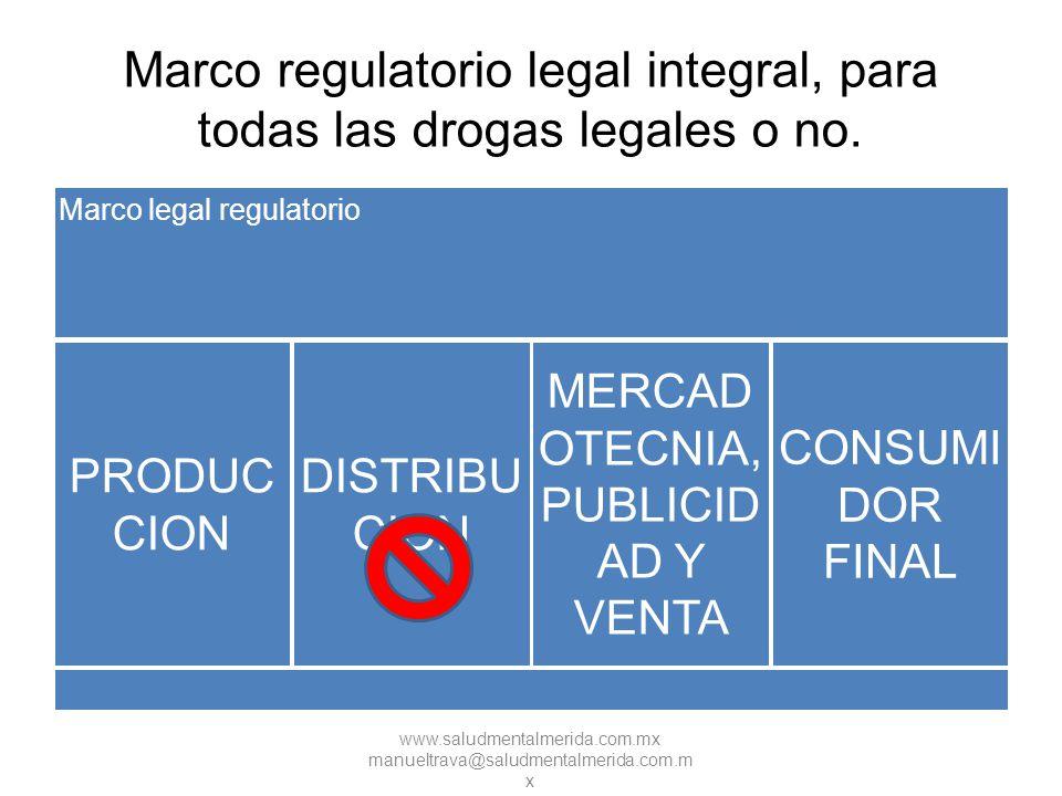 Marco regulatorio legal integral, para todas las drogas legales o no.