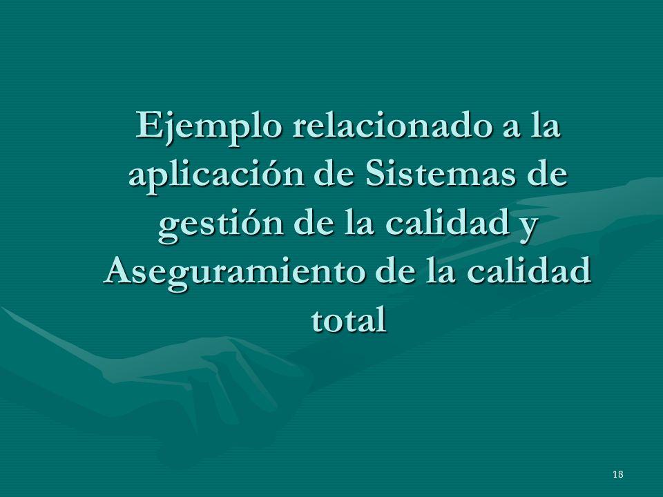 Ejemplo relacionado a la aplicación de Sistemas de gestión de la calidad y Aseguramiento de la calidad total