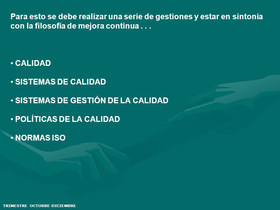 SISTEMAS DE GESTIÓN DE LA CALIDAD POLÍTICAS DE LA CALIDAD NORMAS ISO