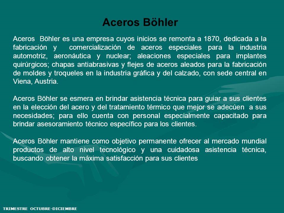 Aceros Böhler