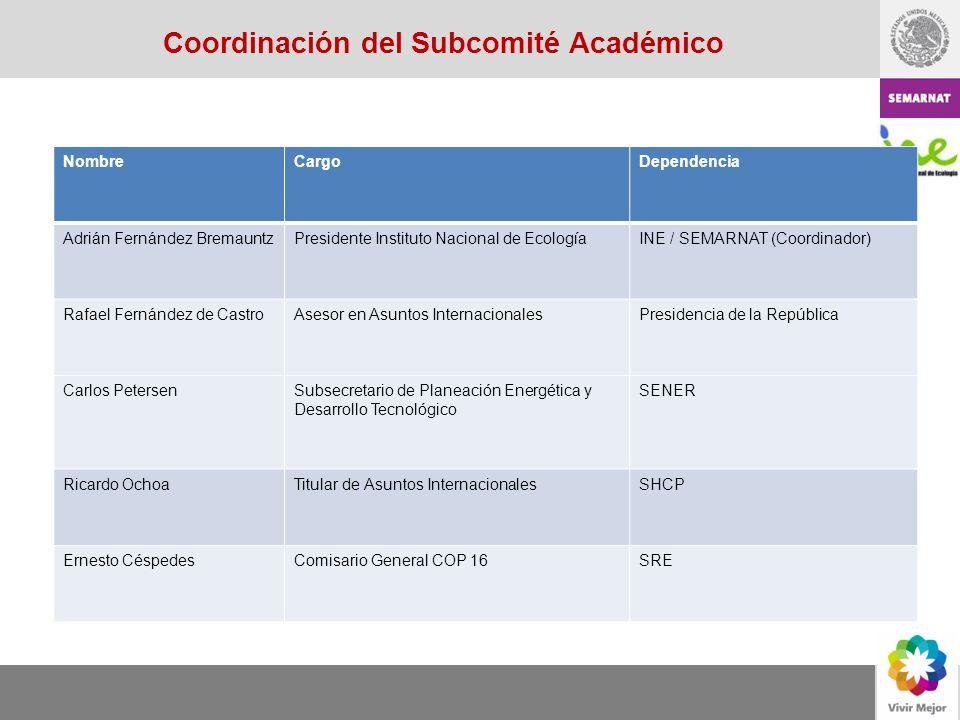 Coordinación del Subcomité Académico