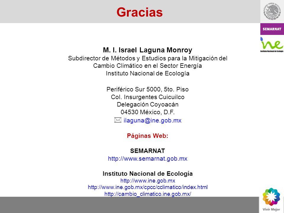 M. I. Israel Laguna Monroy